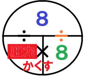 図1の計算