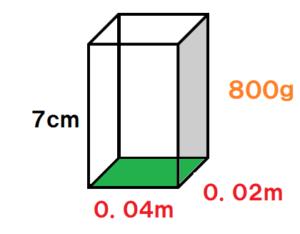 面積の単位を変える