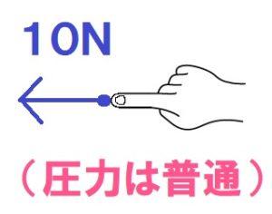 10Nで押す指の力