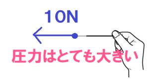 10Nで押す針の力