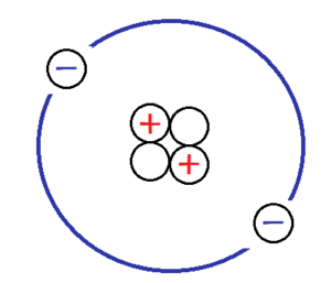 ヘリウム原子の詳細