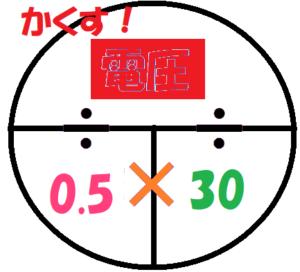例3の電圧の求め方