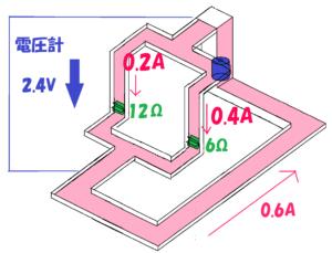 問2のイメージ図-2