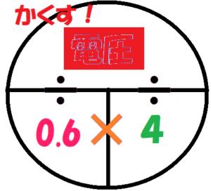 問2-②の計算