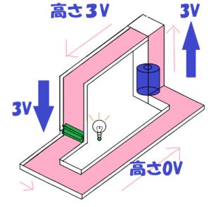 基本回路②電圧3v