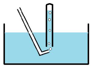 水上置換法