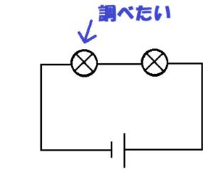 直列回路②-1