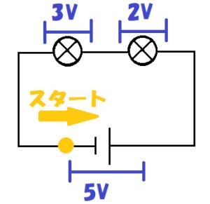直列回路②-7