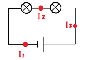 直列回路の公式