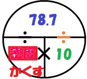 密度の計算法