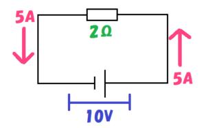 2Ωのときの電流
