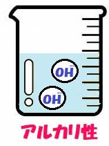 アルカリ性の水溶液