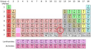 周期表での水銀の位置