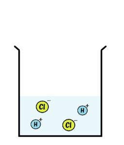 塩酸モデル