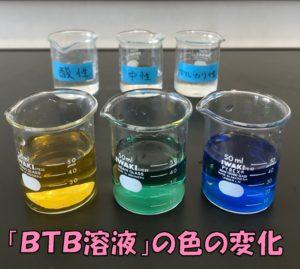 BTB溶液の色の変化