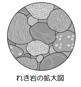 れき岩の拡大図