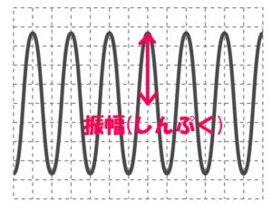 オシロスコープの振幅はこれ