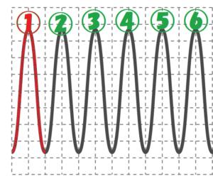 大きい音の波の数②