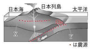 日本の震源の位置