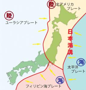 日本は4つのプレートからなる