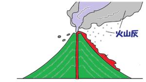 火山灰が積もる