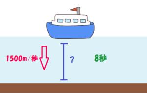 船から出す音