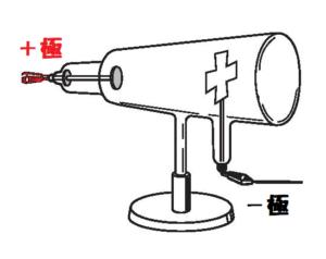 クルックス管と陰極線の実験をわかりやすく解説!