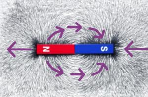 棒磁石と鉄粉と磁力線