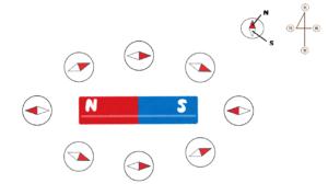 棒磁石のまわりの磁界2