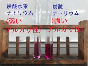 炭酸水素ナトリウムと炭酸ナトリウムの色の変化