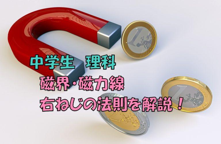 磁界と右ねじの法則