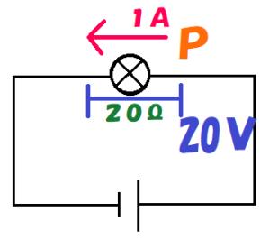 電力の例題4-2