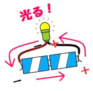 電球はどちら向きの電流でも光る2