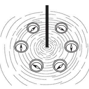 導線のまわりの磁界
