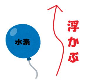 水素の入った風船は浮かぶ