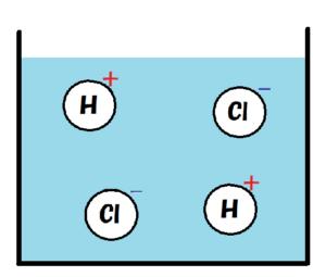 塩酸の水溶液のモデル