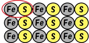 硫化鉄のこの部分を代表して書く