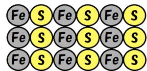 硫化鉄の塊のモデル