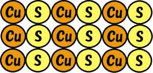 硫化銅の塊