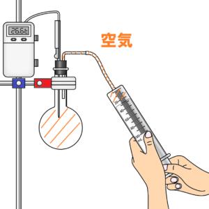 断熱膨張の実験1