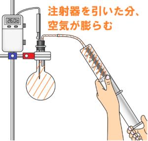 断熱膨張の実験2