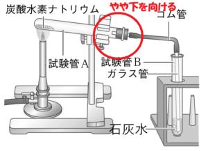炭酸水素ナトリウムの実験画像