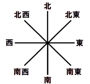8方位の基本